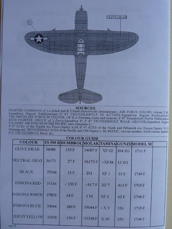 3Skymodels decals 1/72 Republic P-47 Thunderbolt, SKY720503